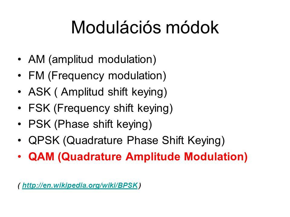 Modulációs módok AM (amplitud modulation) FM (Frequency modulation)