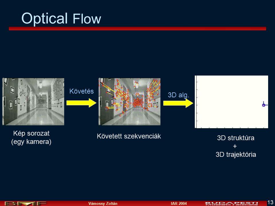 Optical Flow Követés 3D alg. Kép sorozat Követett szekvenciák