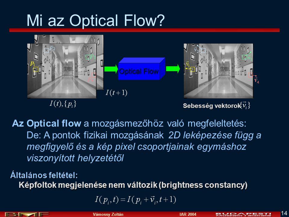 Mi az Optical Flow Sebesség vektorok. Optical Flow. Az Optical flow a mozgásmezőhöz való megfeleltetés: