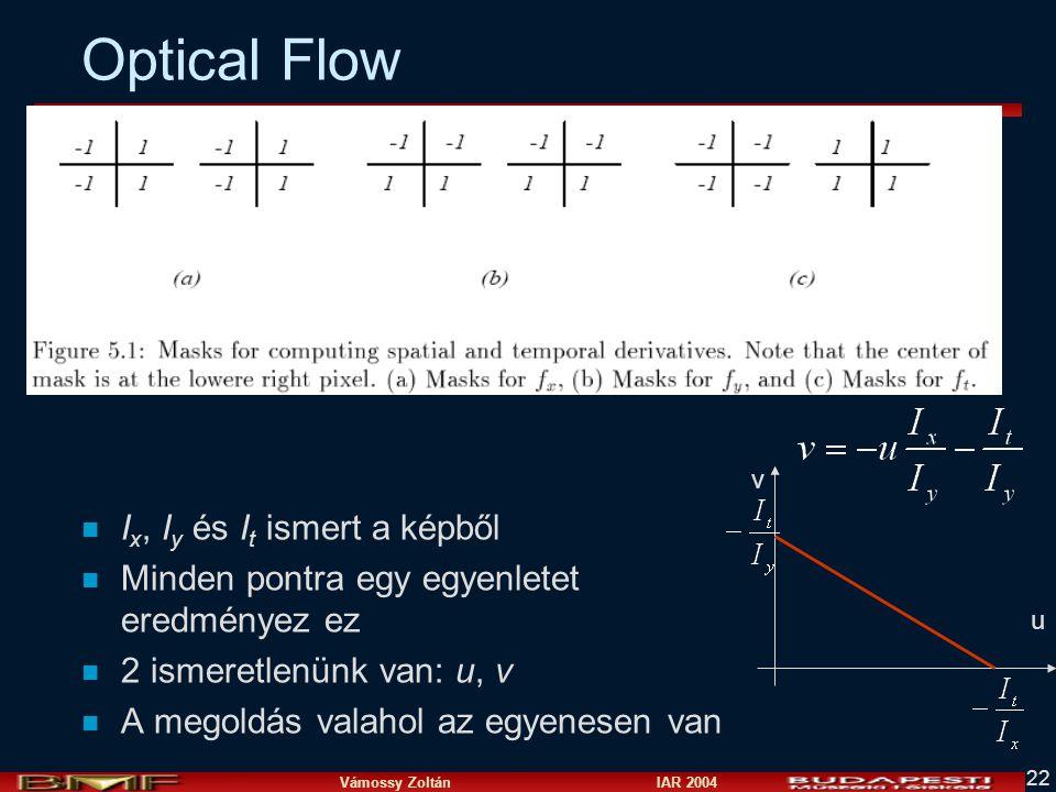 Optical Flow Ix, Iy és It ismert a képből