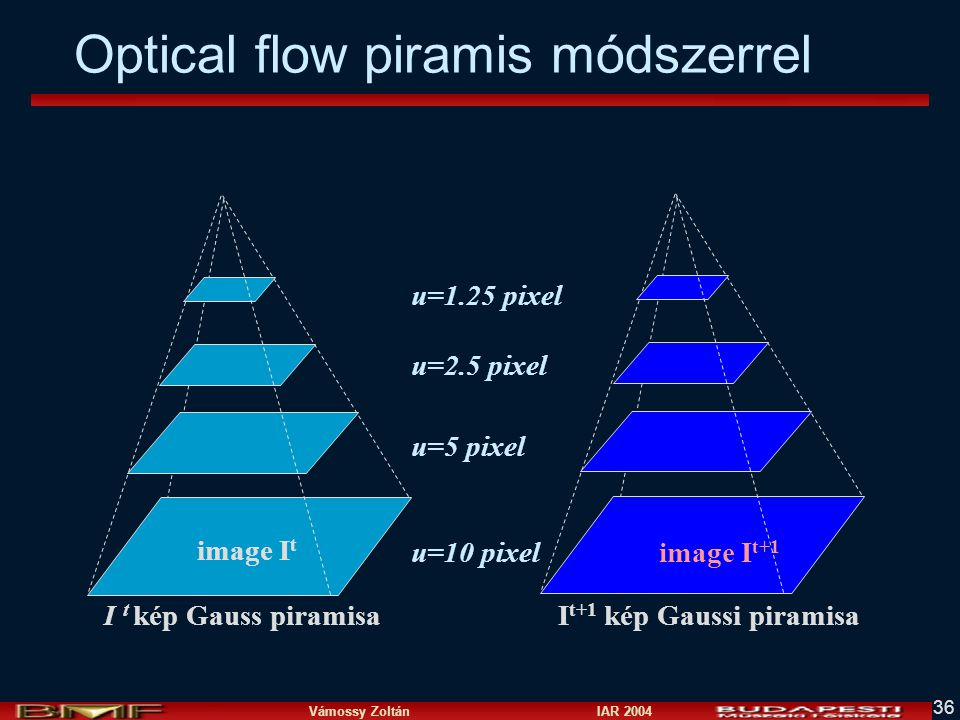 Optical flow piramis módszerrel