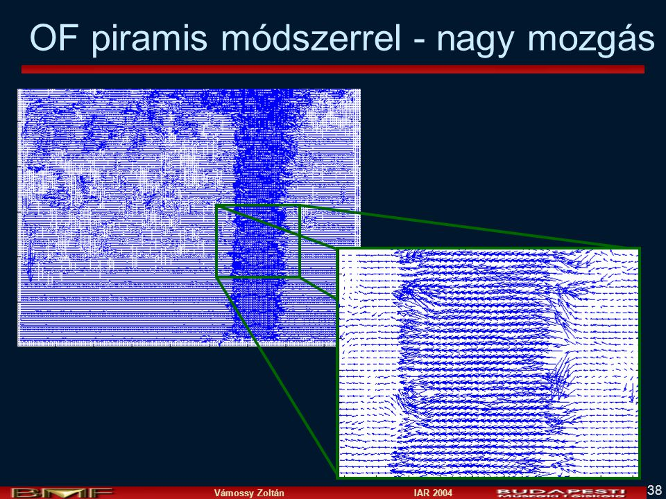 OF piramis módszerrel - nagy mozgás