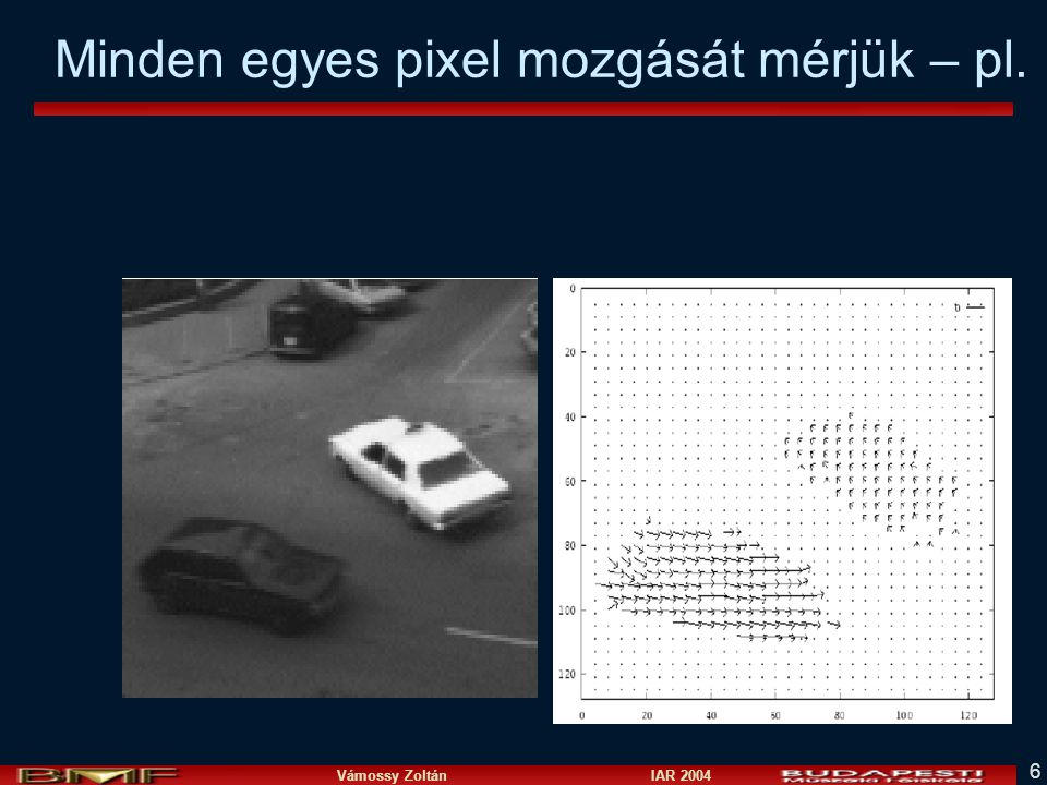 Minden egyes pixel mozgását mérjük – pl.
