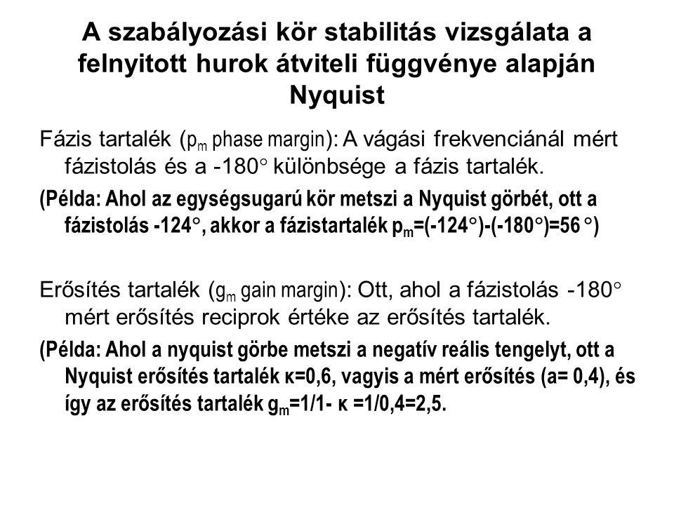 A szabályozási kör stabilitás vizsgálata a felnyitott hurok átviteli függvénye alapján Nyquist