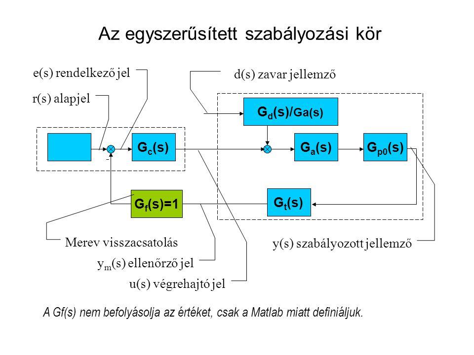 Az egyszerűsített szabályozási kör