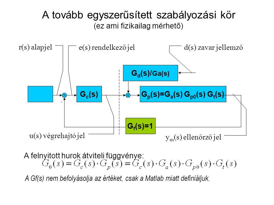 A tovább egyszerűsített szabályozási kör (ez ami fizikailag mérhető)