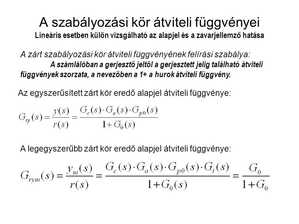 A szabályozási kör átviteli függvényei Lineáris esetben külön vizsgálható az alapjel és a zavarjellemző hatása