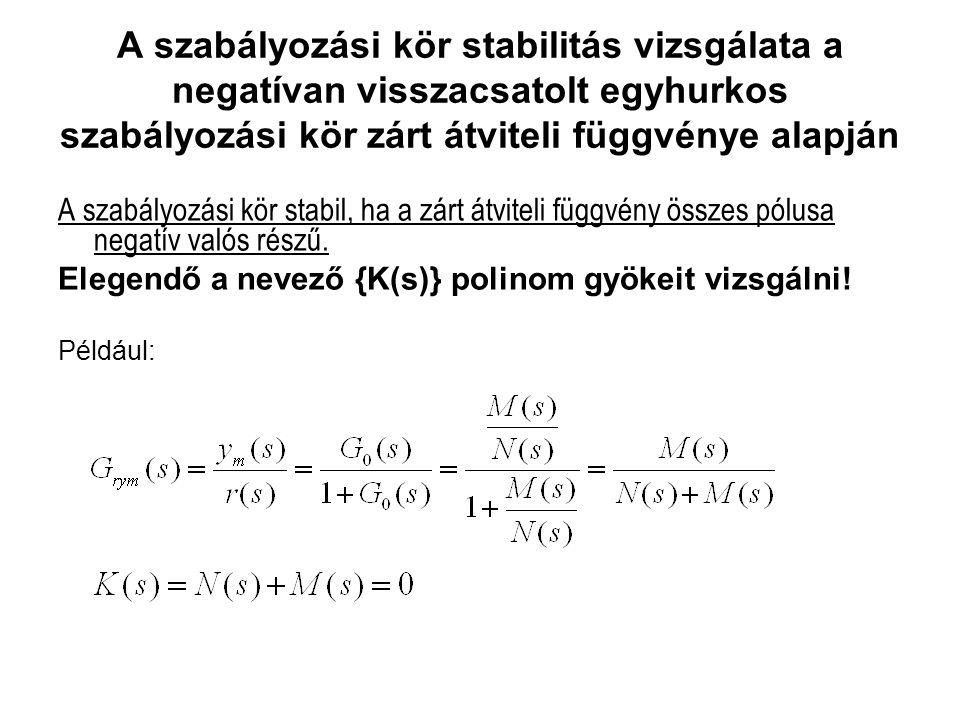 A szabályozási kör stabilitás vizsgálata a negatívan visszacsatolt egyhurkos szabályozási kör zárt átviteli függvénye alapján