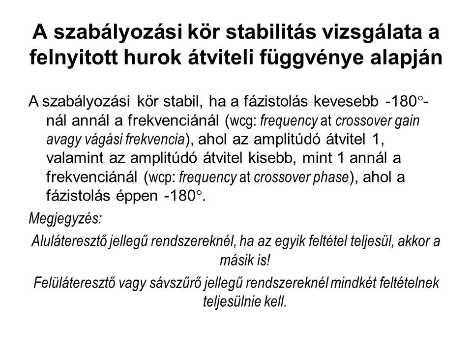 A szabályozási kör stabilitás vizsgálata a felnyitott hurok átviteli függvénye alapján
