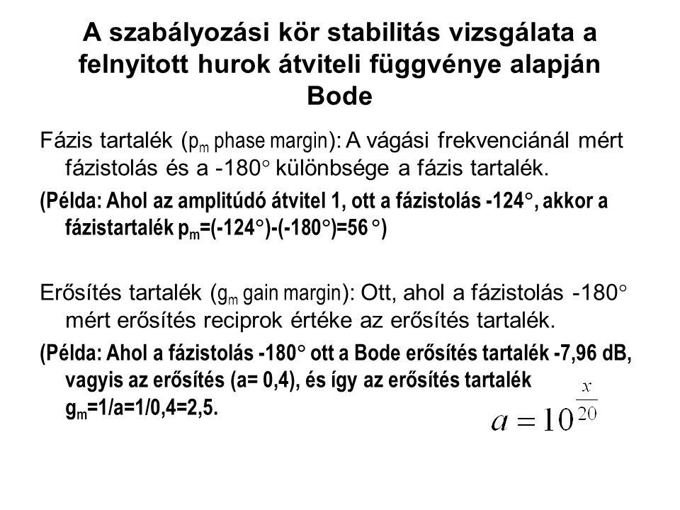 A szabályozási kör stabilitás vizsgálata a felnyitott hurok átviteli függvénye alapján Bode