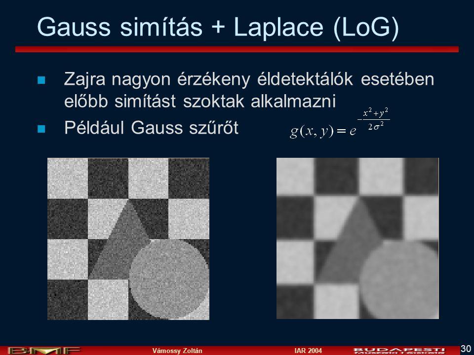 Gauss simítás + Laplace (LoG)