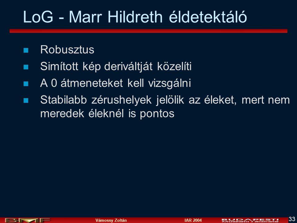LoG - Marr Hildreth éldetektáló