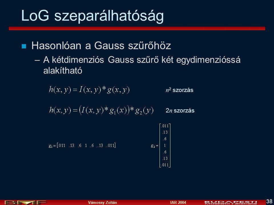 LoG szeparálhatóság Hasonlóan a Gauss szűrőhöz
