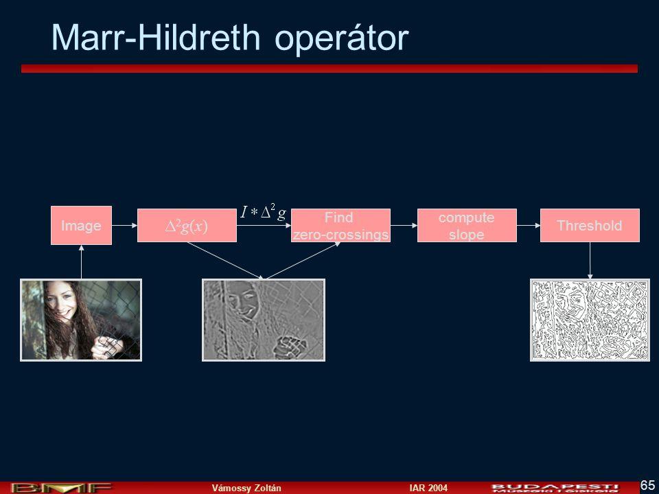 Marr-Hildreth operátor