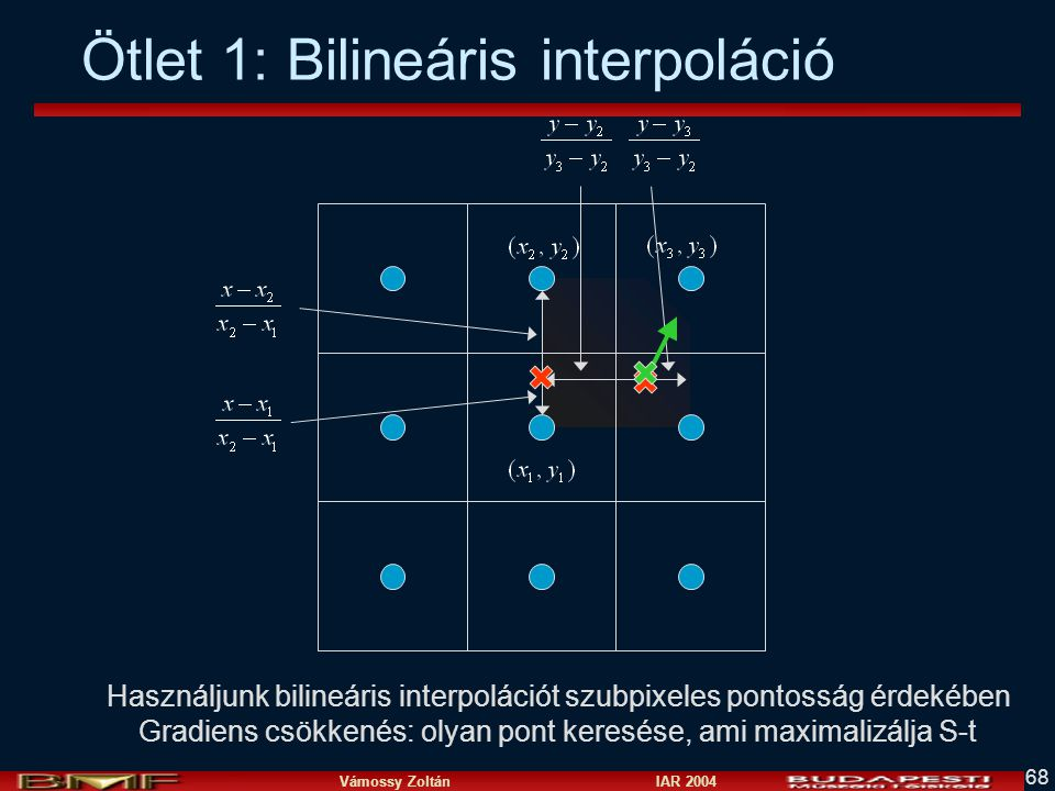Ötlet 1: Bilineáris interpoláció