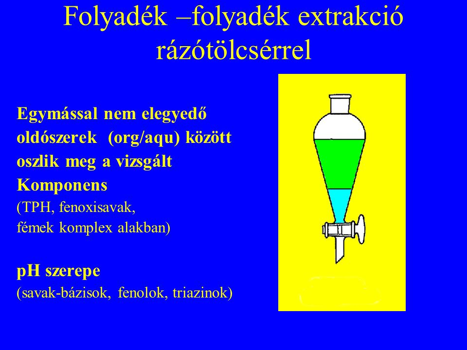 Folyadék –folyadék extrakció rázótölcsérrel