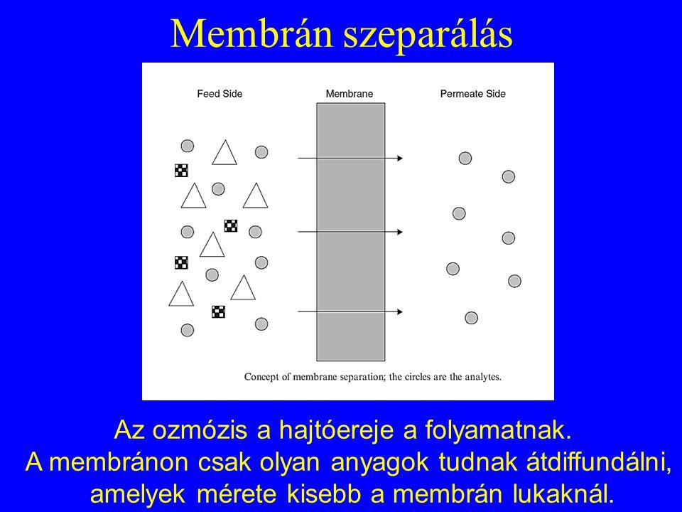 Membrán szeparálás Az ozmózis a hajtóereje a folyamatnak.