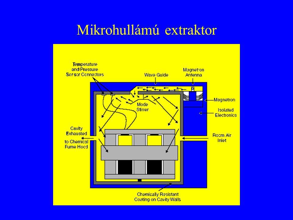 Mikrohullámú extraktor