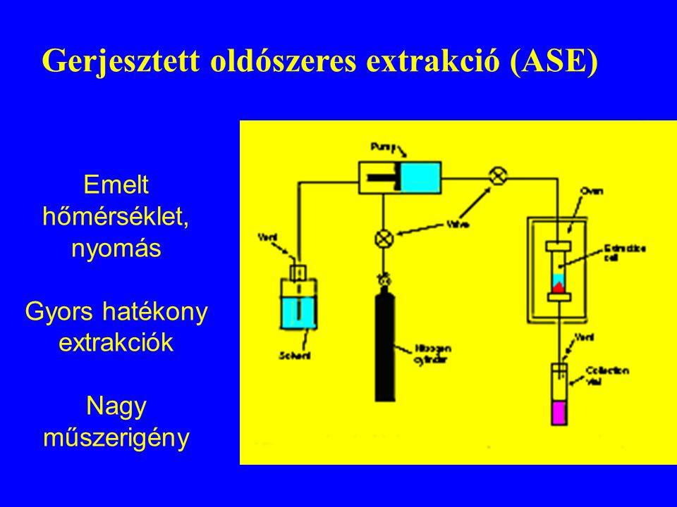 Gerjesztett oldószeres extrakció (ASE)