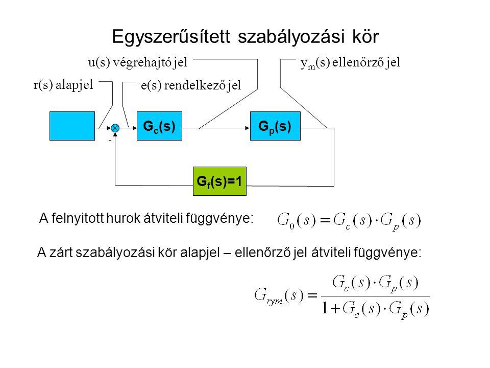 Egyszerűsített szabályozási kör