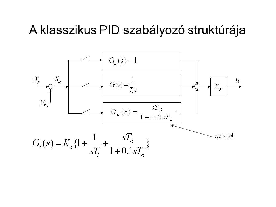 A klasszikus PID szabályozó struktúrája