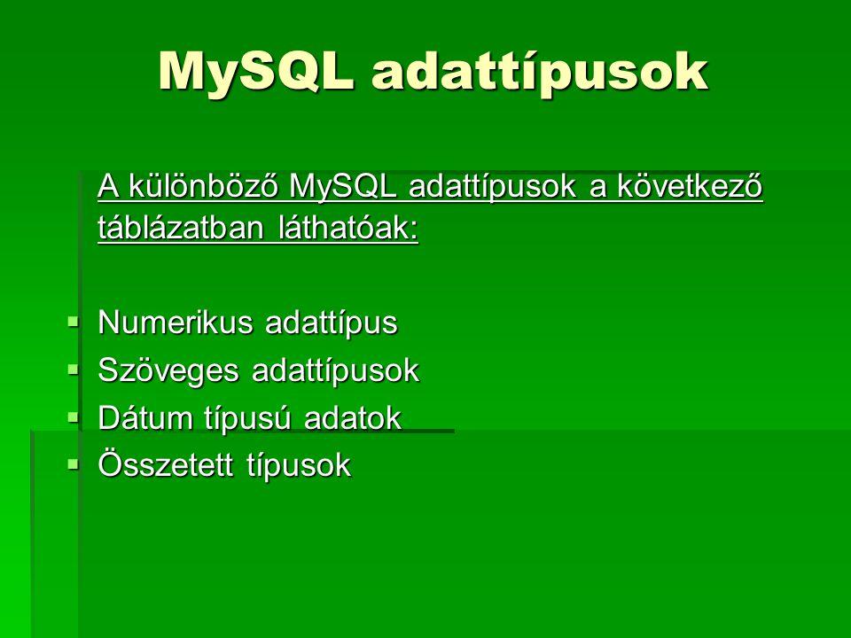 MySQL adattípusok A különböző MySQL adattípusok a következő táblázatban láthatóak: Numerikus adattípus.