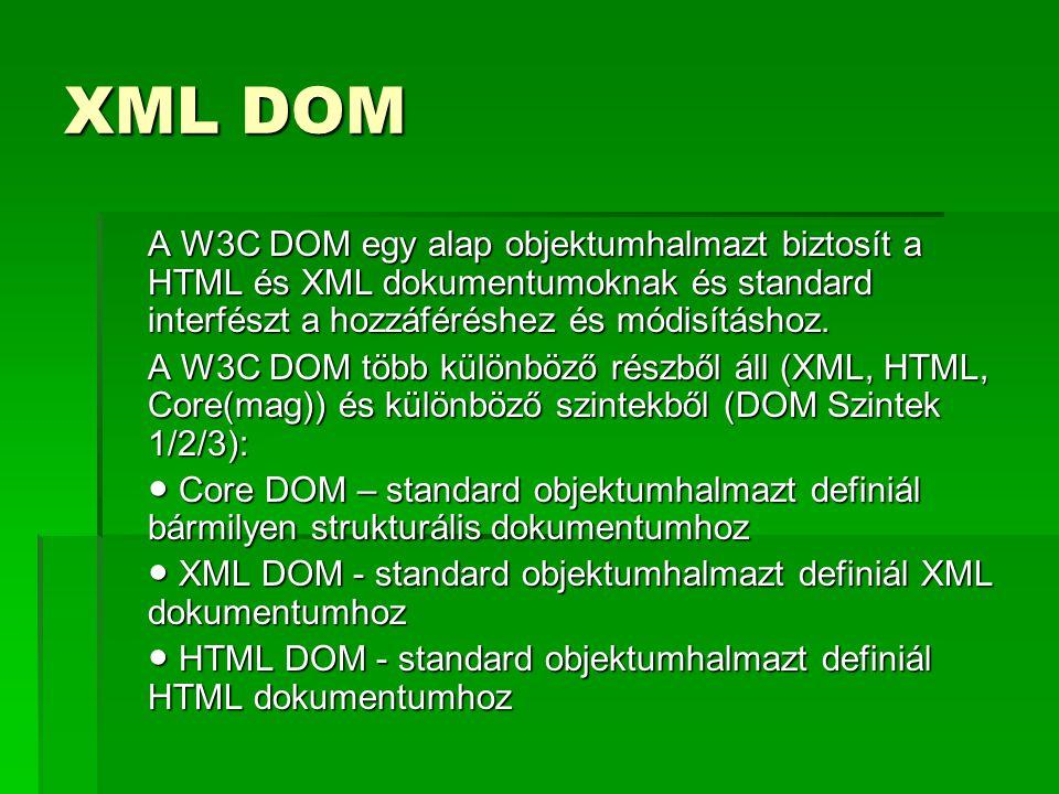 XML DOM A W3C DOM egy alap objektumhalmazt biztosít a HTML és XML dokumentumoknak és standard interfészt a hozzáféréshez és módisításhoz.