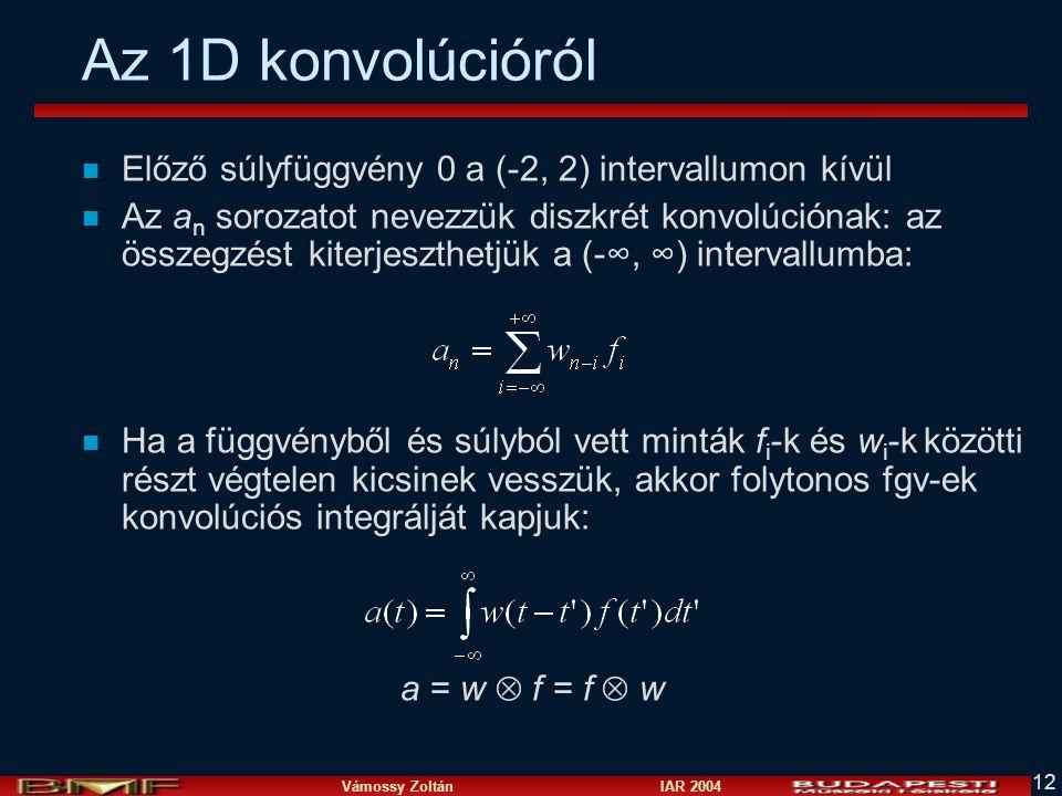 Az 1D konvolúcióról Előző súlyfüggvény 0 a (-2, 2) intervallumon kívül