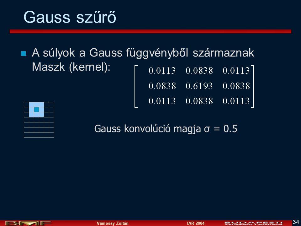 Gauss szűrő A súlyok a Gauss függvényből származnak Maszk (kernel):