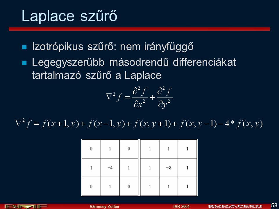 Laplace szűrő Izotrópikus szűrő: nem irányfüggő