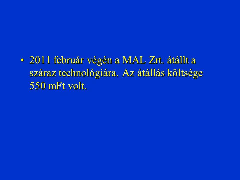 2011 február végén a MAL Zrt. átállt a száraz technológiára