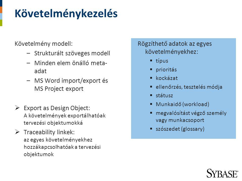 Követelménykezelés Követelmény modell: Strukturált szöveges modell