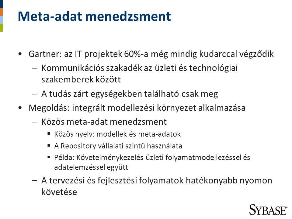 Meta-adat menedzsment