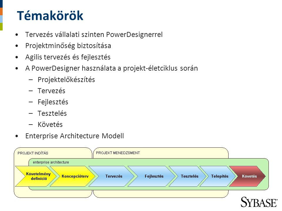 Témakörök Tervezés vállalati szinten PowerDesignerrel