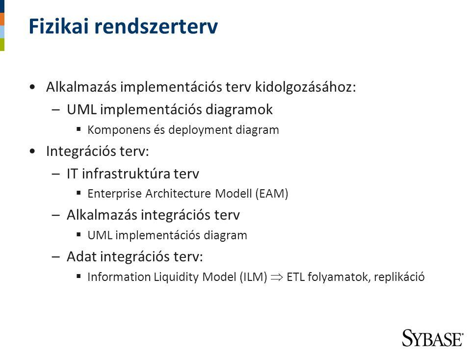 Fizikai rendszerterv Alkalmazás implementációs terv kidolgozásához: