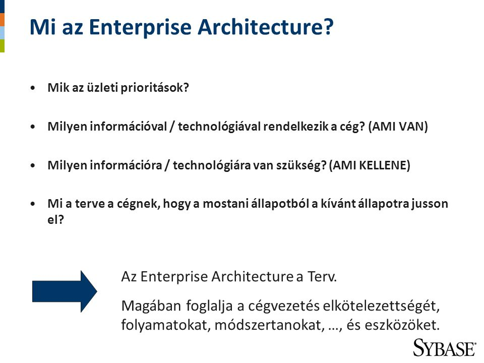 Mi az Enterprise Architecture