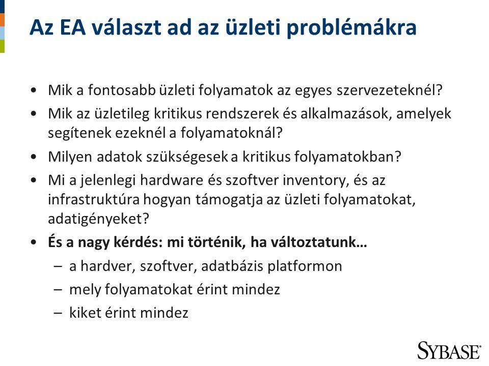 Az EA választ ad az üzleti problémákra