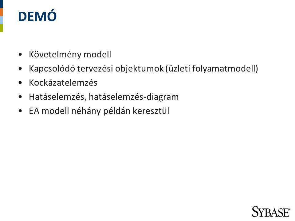 DEMÓ Követelmény modell
