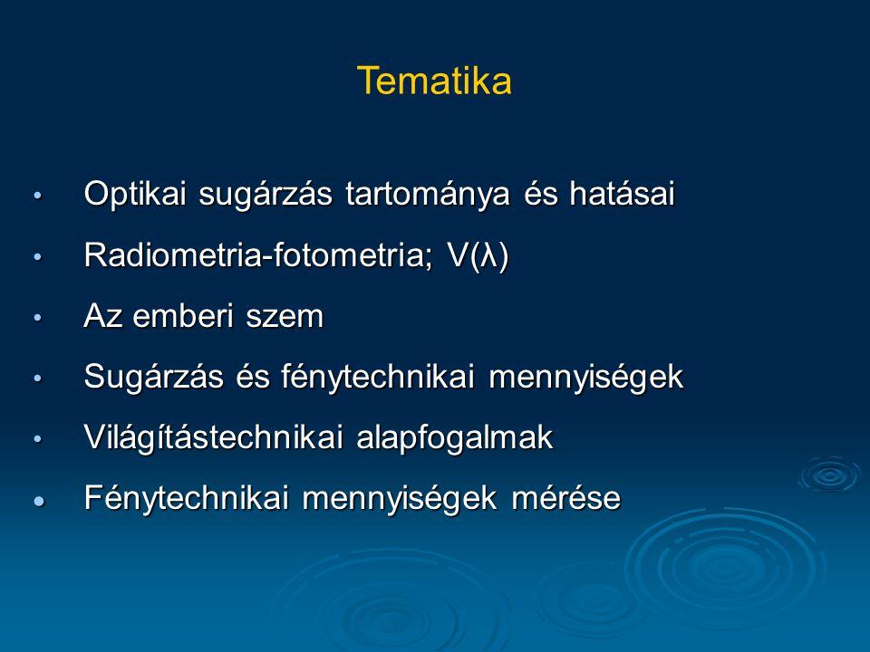 Tematika Optikai sugárzás tartománya és hatásai