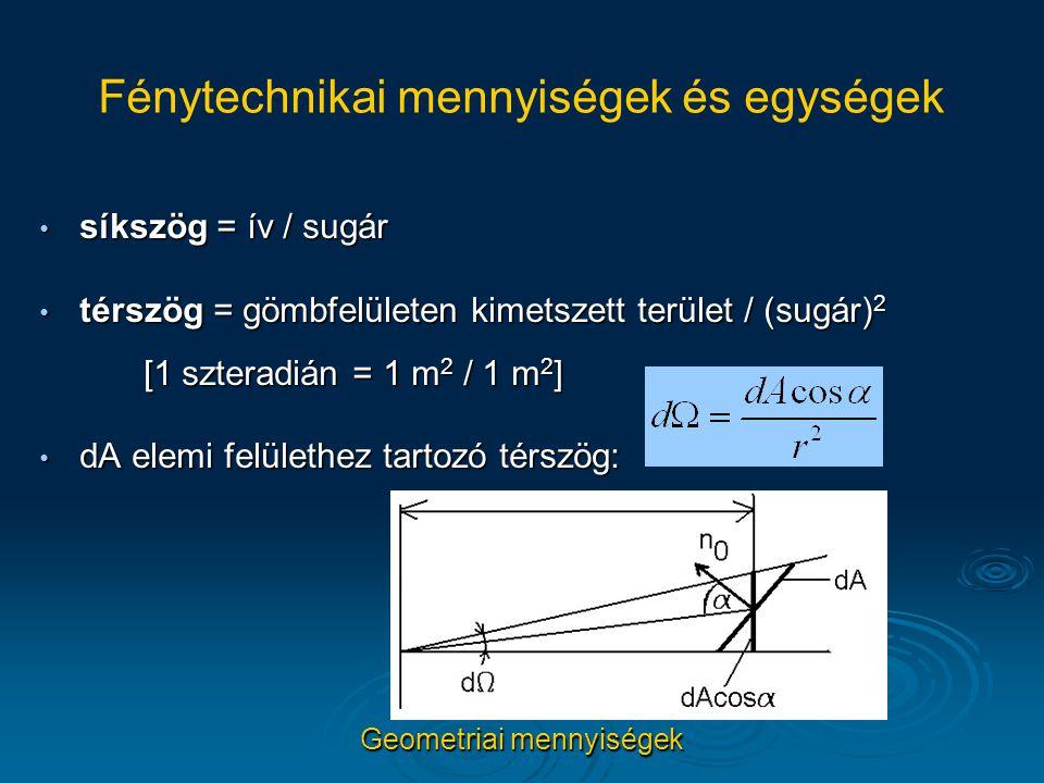 Fénytechnikai mennyiségek és egységek