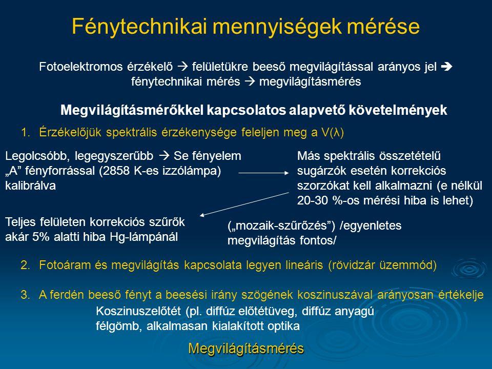 Megvilágításmérőkkel kapcsolatos alapvető követelmények