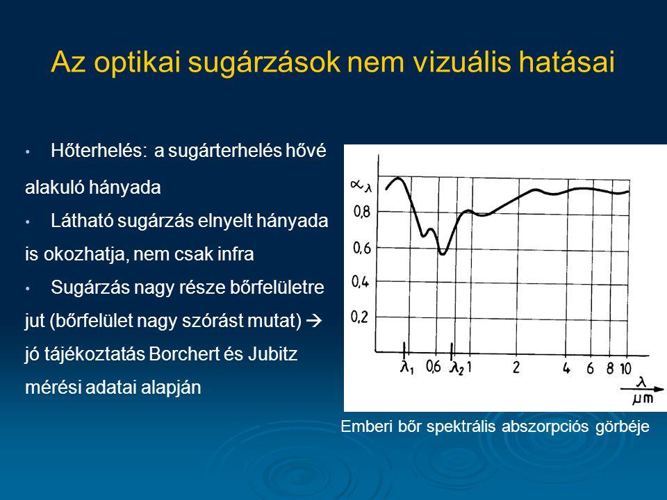 Az optikai sugárzások nem vizuális hatásai