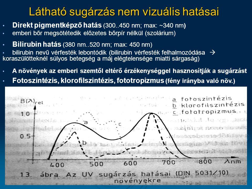 Látható sugárzás nem vizuális hatásai