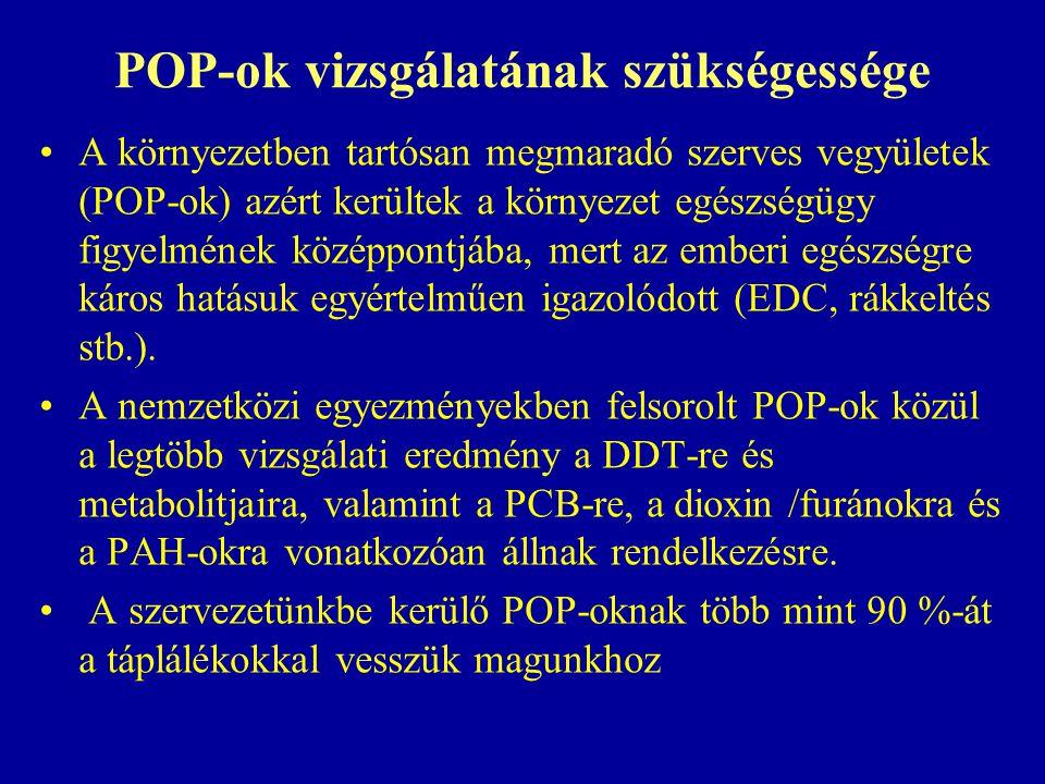 POP-ok vizsgálatának szükségessége