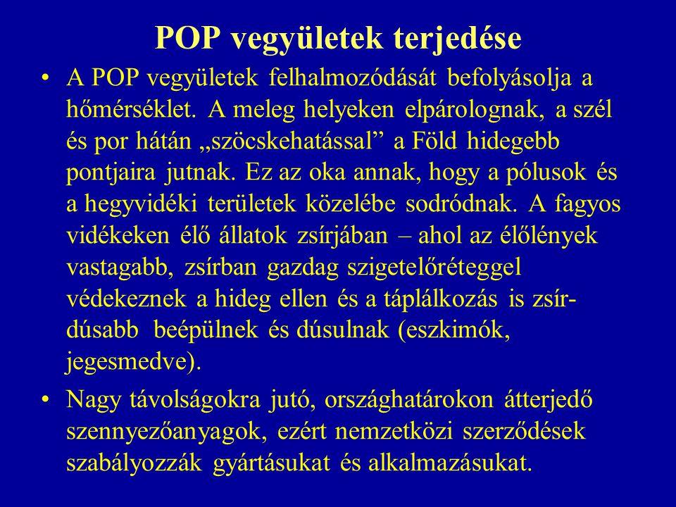 POP vegyületek terjedése