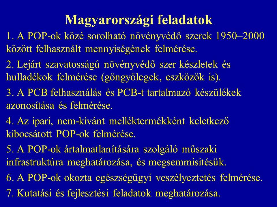 Magyarországi feladatok