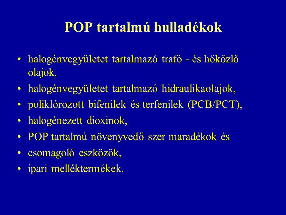 POP tartalmú hulladékok