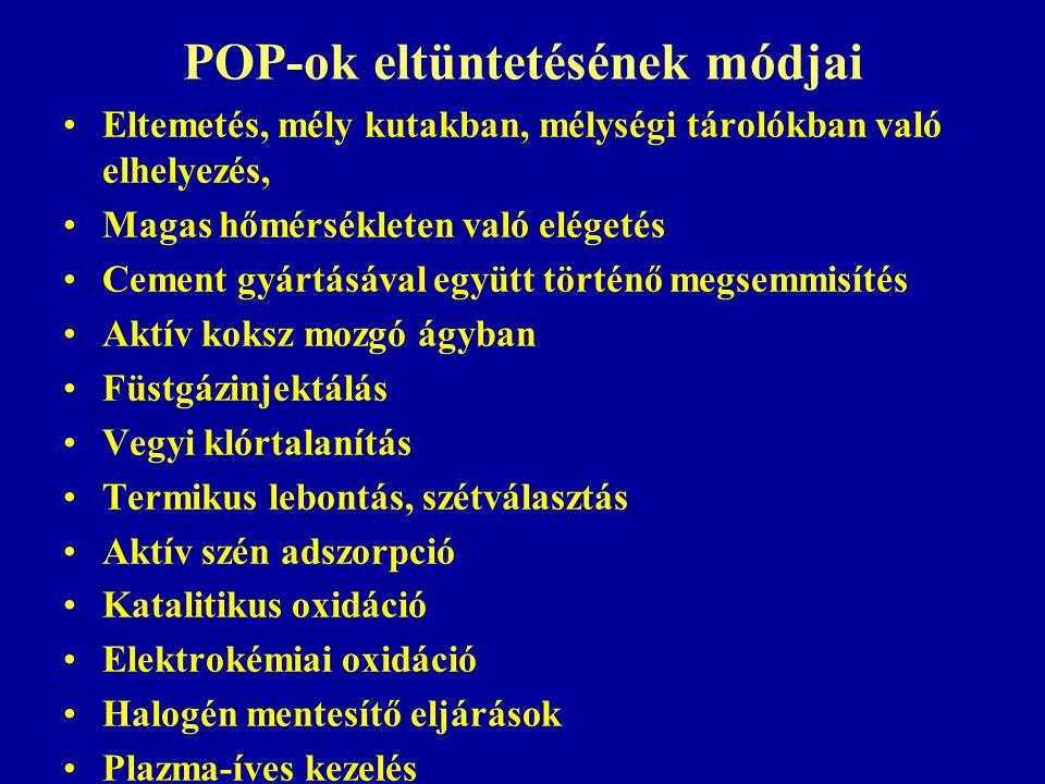 POP-ok eltüntetésének módjai