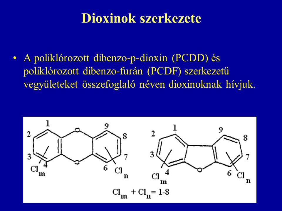 Dioxinok szerkezete