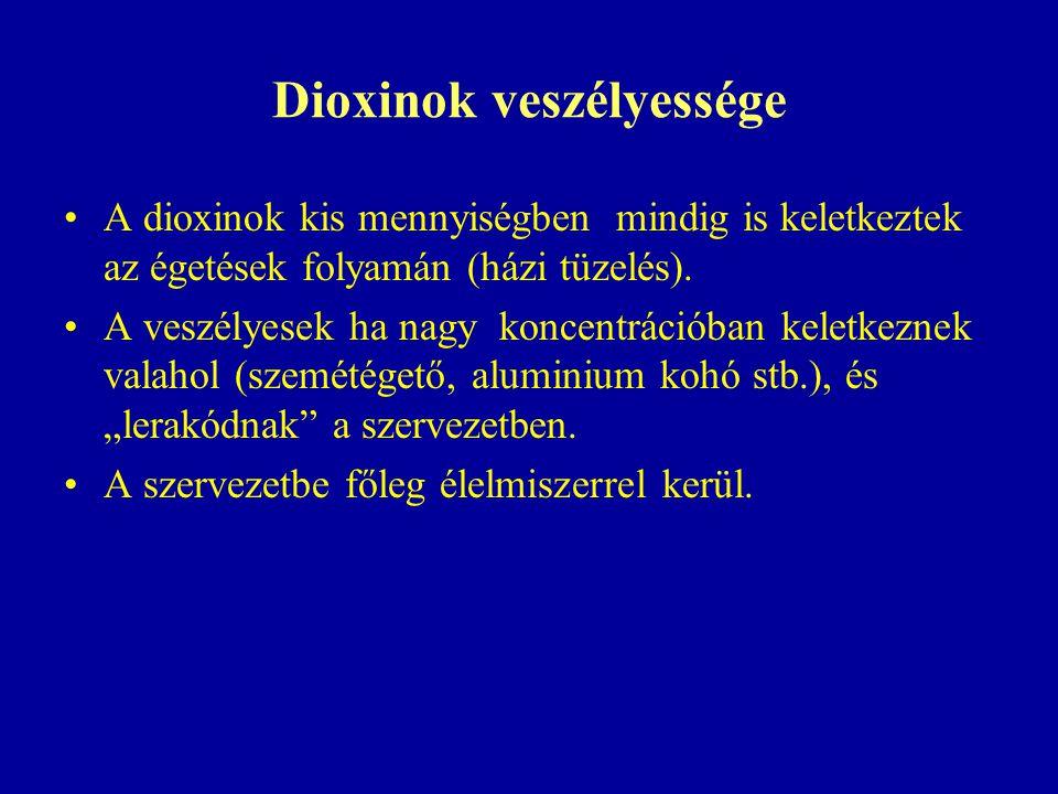 Dioxinok veszélyessége